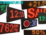 Ищем партнеров в Польше по организации производства и продаже LED табло - фото 1