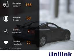 OC Auta Graniczne na 30 dni /Прикордонні машини OC протягом